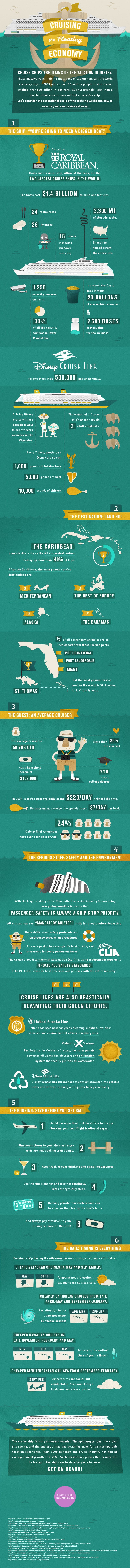 cruising infographic