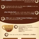 35 Facts About Coffee From Graphs.net